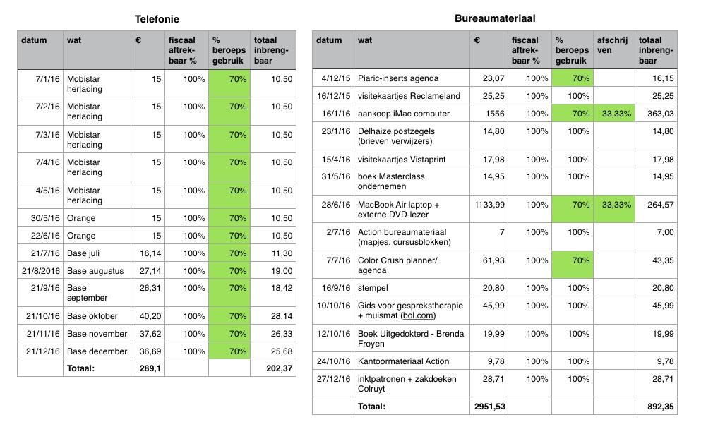 Voorbeeld tabel kosten
